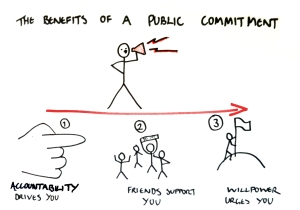 The benefits of a public commitment